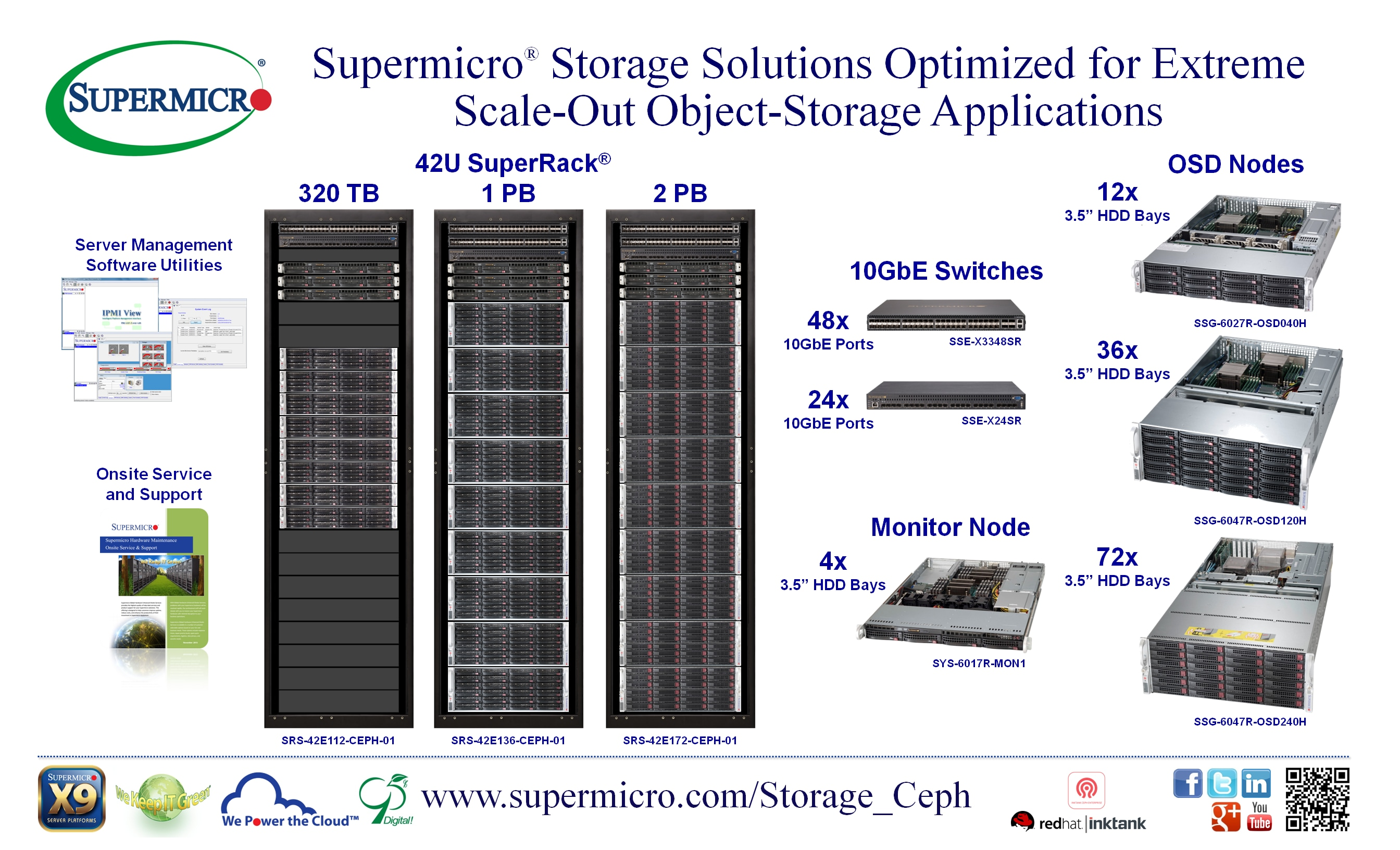 Supermicro clusters and components for Data center setup