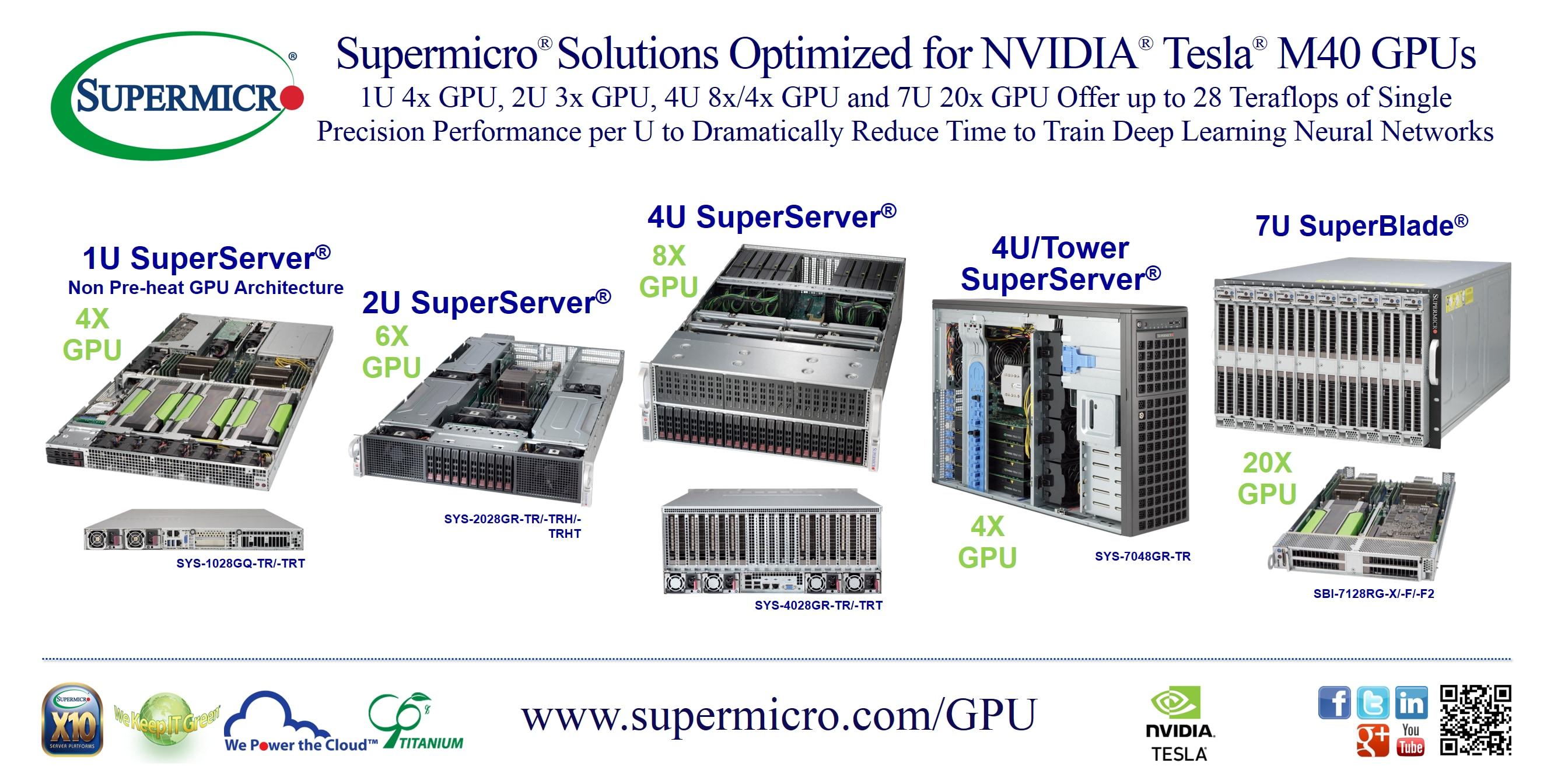 Supermicro | News | Supermicro® 1U-4U GPU SuperServers and