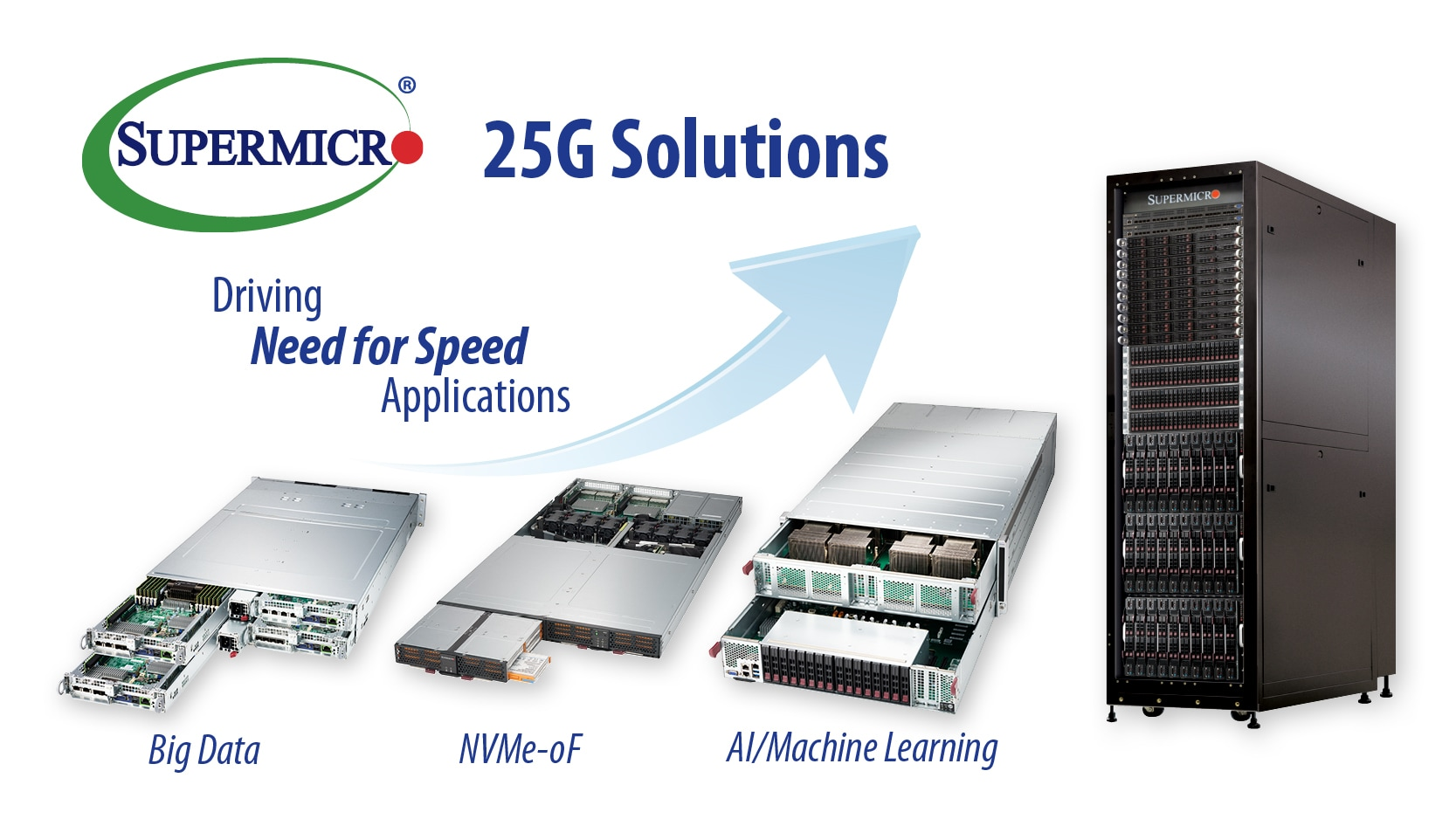 Supermicro | News | Supermicro Opens Path to 100G Networking