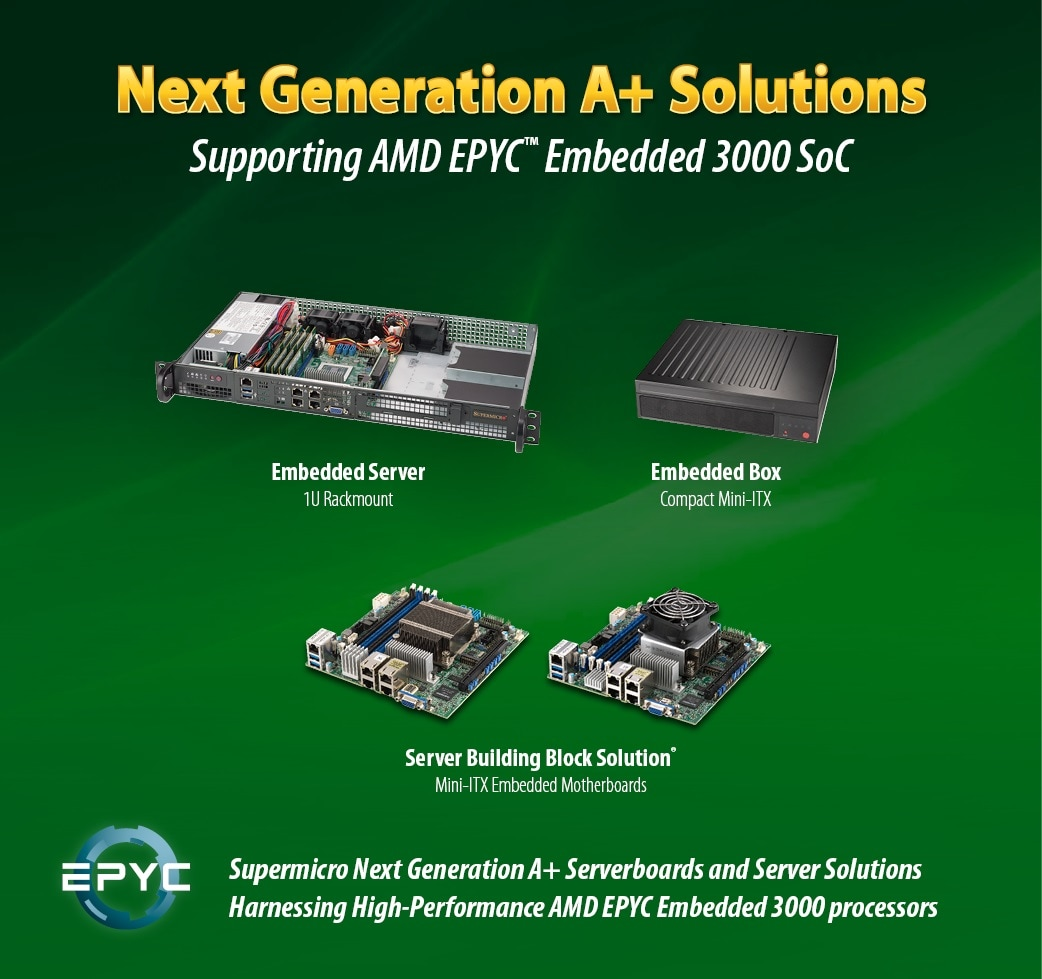 9750d1c29c8 Solutions Based on AMD EPYC™ EMBEDDED 3000-Series Processors ...