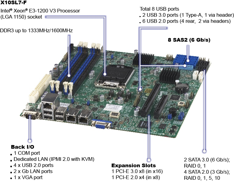 Supermicro X10 and X11 motherboards? good choice? - XigmaNAS