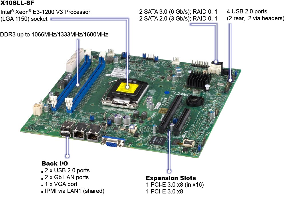X10SLL SF_spec_features supermicro products motherboards xeon� boards x10sll sf  at crackthecode.co
