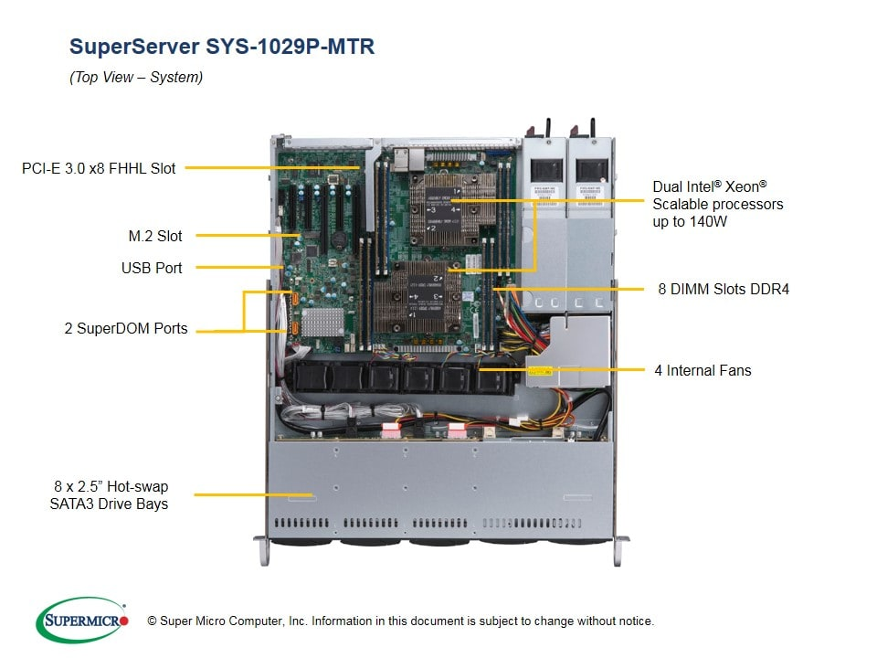 1029P MTR_top supermicro products superservers 1u 1029p mtr  at crackthecode.co