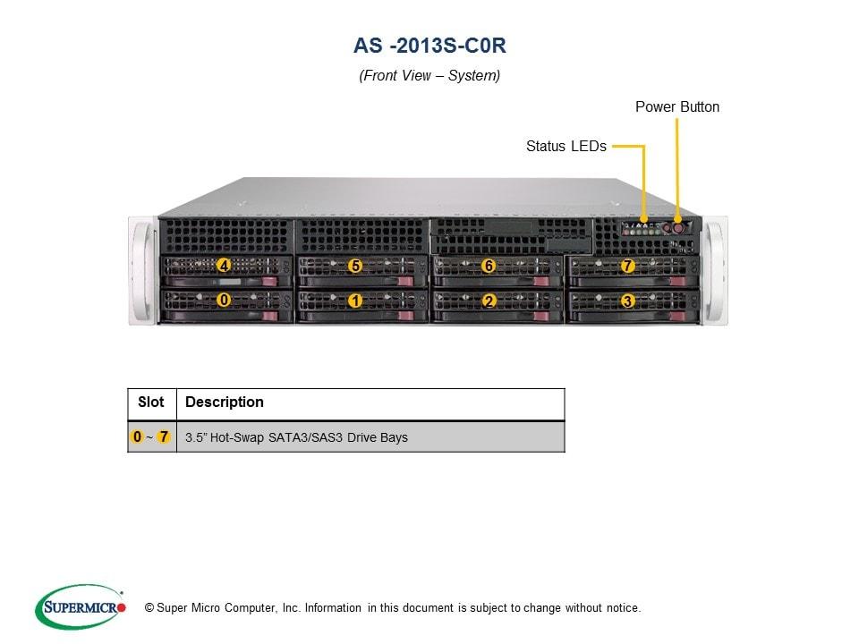Dedicated server auction r