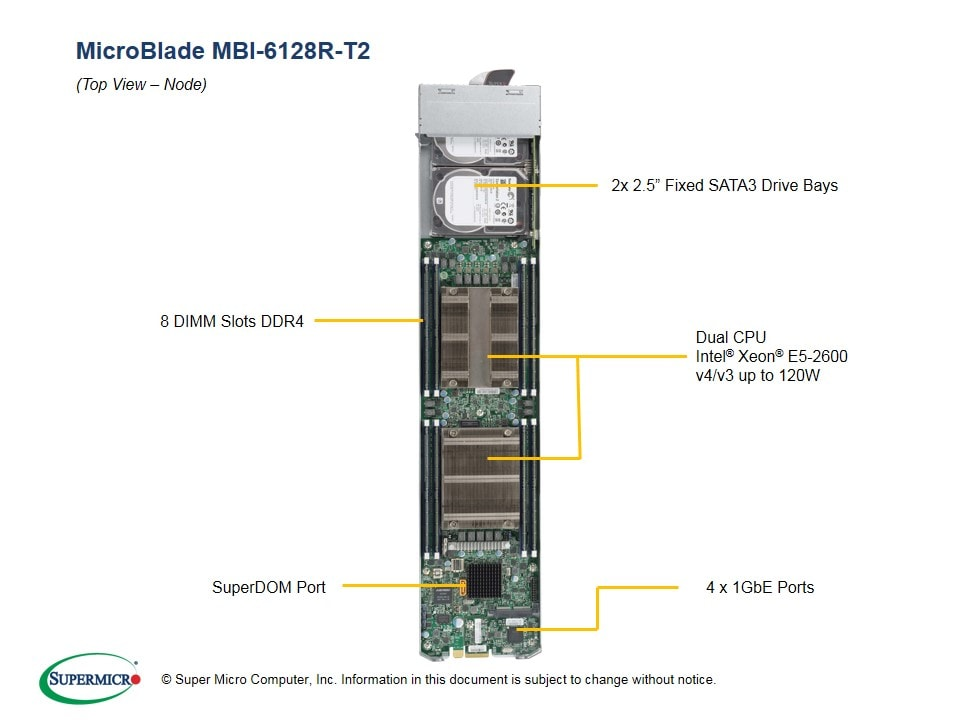 Supermicro   Products   MicroBlade   MBI-6128R-T2
