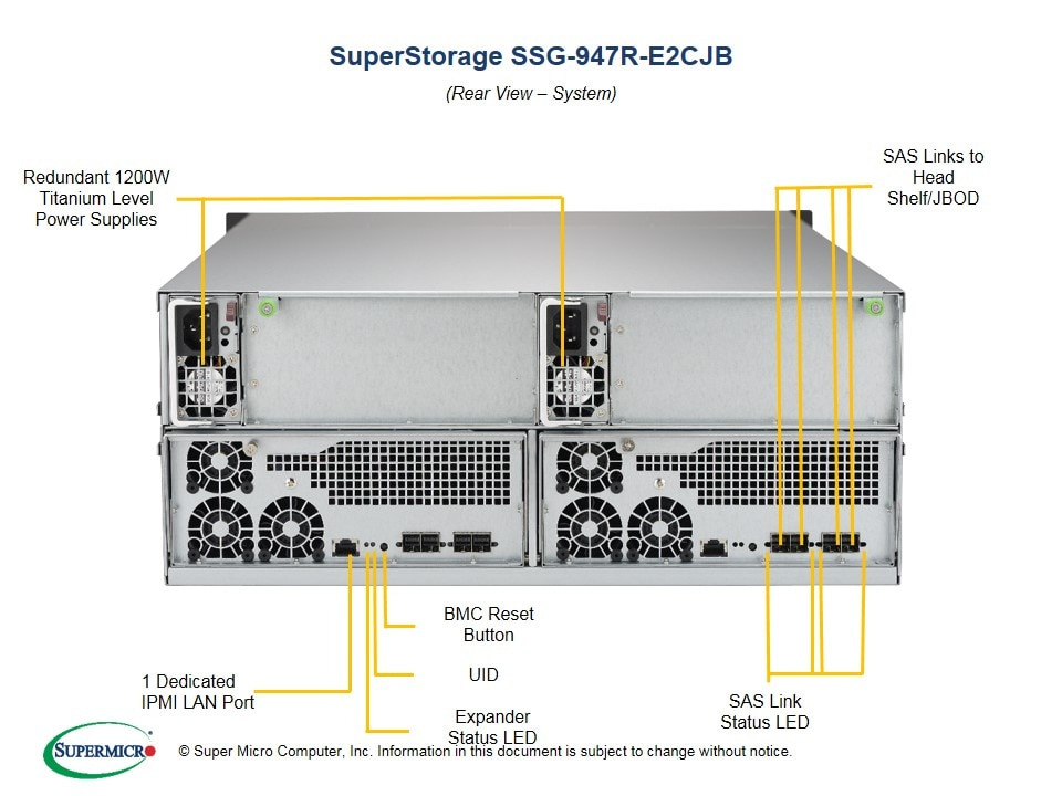 supermicro products superservers 4u 947r e2cjb rh supermicro com 3-Way Switch Wiring Diagram HVAC Wiring Diagrams