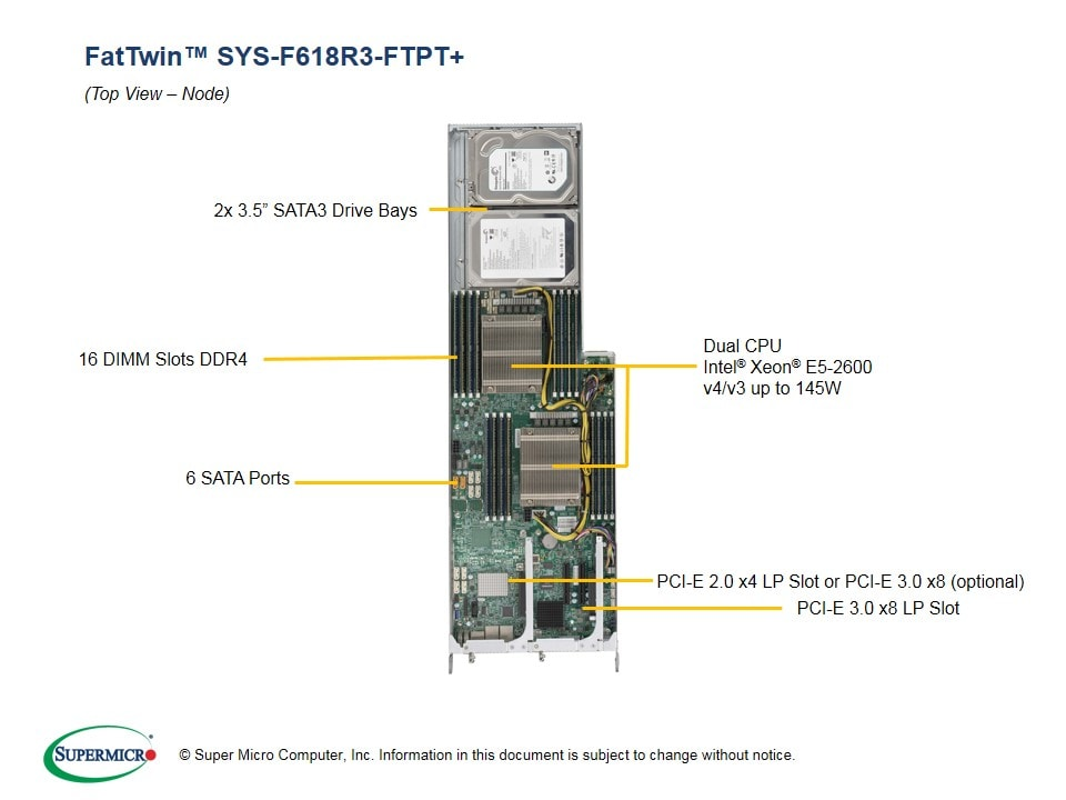 F618R3 FTPT__node_top supermicro products superservers 4u f618r3 ftpt Basic Electrical Wiring Diagrams at crackthecode.co
