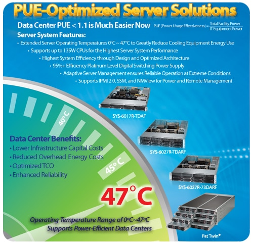 PUE Solutions