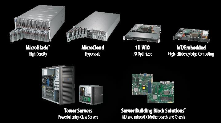 Server Systems Based on Intel® Xeon® E Processors | Super Micro