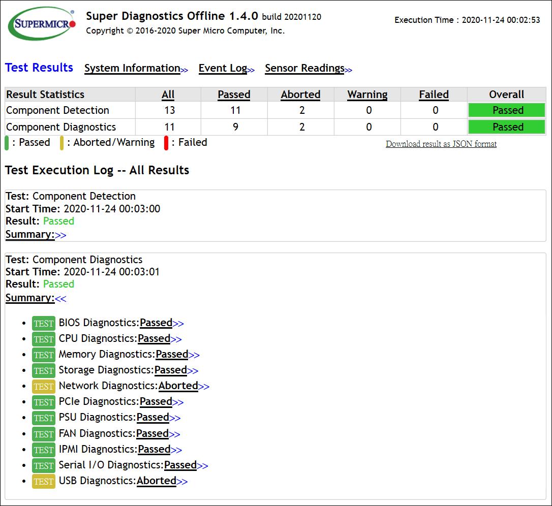 Super Diagnostics Offline Test report
