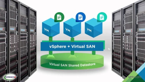 Supermicro® Solutions integrated with VMware Virtual SAN