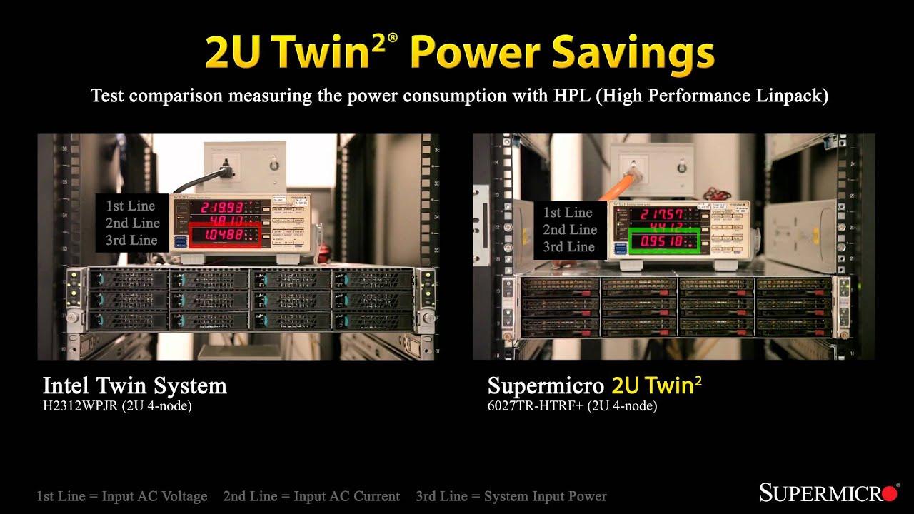 Twin Servers | Super Micro Computer, Inc